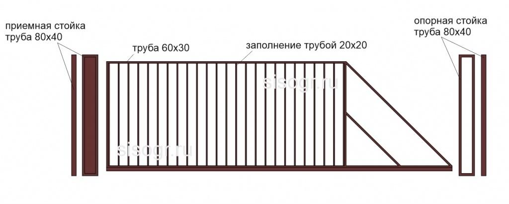 Откатные ворота 4х2, каркас 60х30 с заполнением 20х20.jpg
