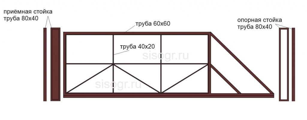 Откатные ворота 4х2 труба 60х60.jpg