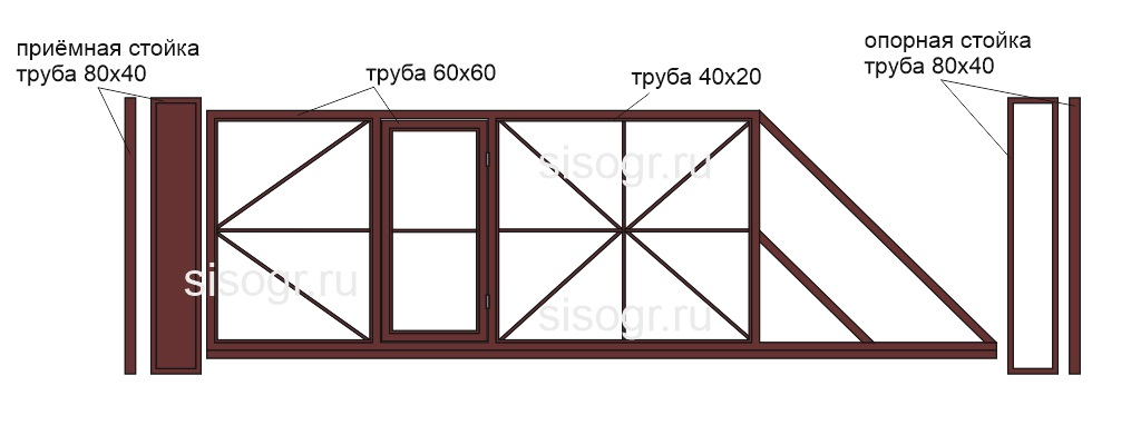 Откатные ворота 4х2 со встроенной калиткой, труба 60х60.jpg